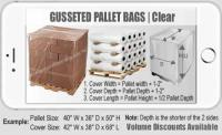 Get 4 mil clear pallet covers & liners size 36 IN X 28 IN X 60 IN large bags on rolls containing 65 gaylord liners or pallet size poly bags at packagingandfastening.com now.